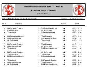 Hallenkreismeisterschaft 2011 - Kreis 12