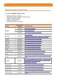 Splošne informacije o drugih državah – seznam povezav - Pro Mobility