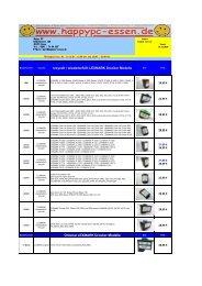 recycelt / wiederbefüllt LEXMARK Drucker Modelle ... - Happy PC