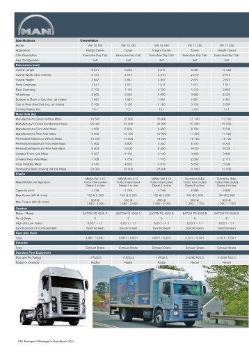 136 Transport Manager's Handbook 2011 - Focus on Transport ...