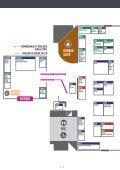 Guide préparatoire - Carrefour Emploi - Page 4