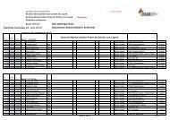 Startliste Samstag 22. Juni 2013 - SAV-Schwarzenberg