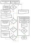 Usmernenie k vykonávaniu smernice RoHS - Ministerstvo životného ... - Page 3
