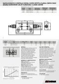 Untitled - Total Hydraulics BV - Page 6