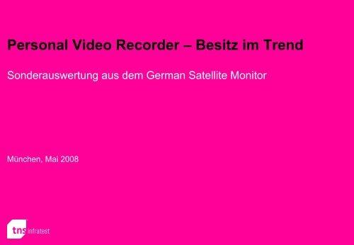 Personal Video Recorder – Besitz im Trend