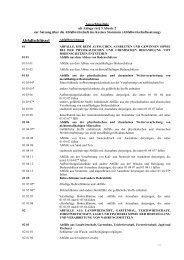 Ausschlußliste (gültig ab 01.05.2013)