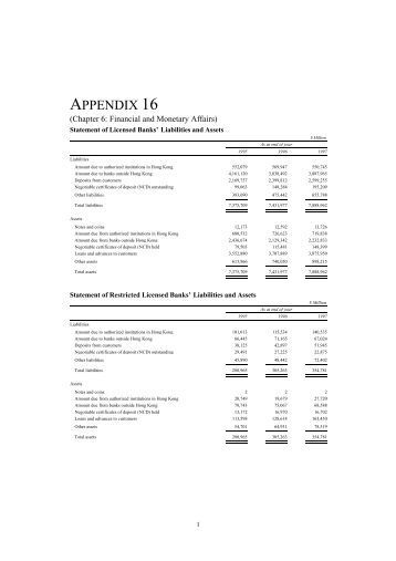 Personal assets and liabilities statement template image and liability statement template personal assets and liabilities statement precise asset and liability statement template pronofoot35fo pronofoot35fo Gallery
