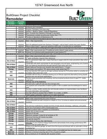 Construction studies project checklist meathvec for Build it green checklist