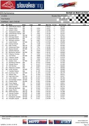 Sorted on Best Lap time BTR Performance - SKOOX.at