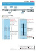 Zucchini MR medium rating busbar - Legrand - Page 4