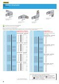 Zucchini MR medium rating busbar - Legrand - Page 5