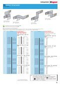 Zucchini MR medium rating busbar - Legrand - Page 6