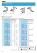 Zucchini MR medium rating busbar - Legrand - Page 7