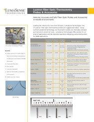 Luxtron Fiber Optic Thermometry Probes & Accessories - Contika
