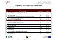 Wykaz wskaźników dla pomiaru efektów rzeczowych realizacji ...