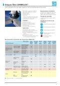 Disques fibre COMBICLICK - PFERD - Page 3