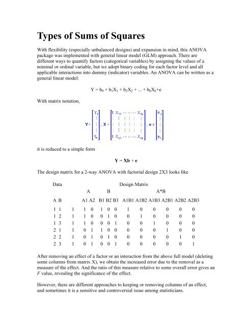 Types of Sums of Squares