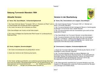 Satzung Turnverein Nierstein 1984 Aktuelle Version ... - Tvn-1901.de