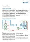 Wärmepumpen Katalog 2012 - Airwell - Seite 3