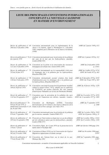 liste des principales conventions internationales concernant la ...