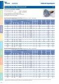 5 Zubringer- und Druckaggregate - Hartwig Paulsen Geräte ... - Page 6