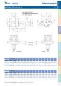 5 Zubringer- und Druckaggregate - Hartwig Paulsen Geräte ... - Page 7