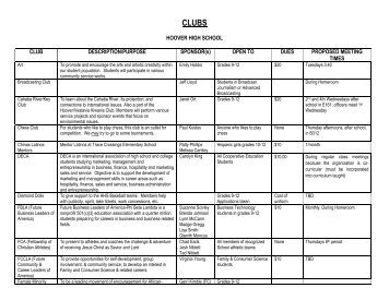 CLUBS - Hoover City Schools