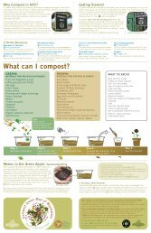Why Compost in NYC? - Green Map System