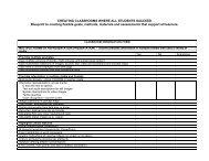 UDL Observation Checklist