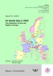 Comparison of The Air Quality 2002 - Hamburger Luftmessnetz