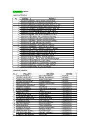 6. Reingresos 2008-III Ingeniería Eléctrica No. CODIGO NOMBRE 1 ...