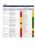 Vedlegg: Organisering av medisinsk biokjemi og radiologi i sthf 2012 - Page 4