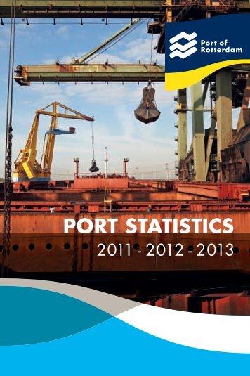 Port-statistics-2013