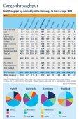 Port-statistics-2013 - Page 3