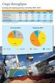 Port-statistics-2013 - Page 4
