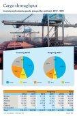 Port-statistics-2013 - Page 5