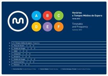 Horários e Tempos Médios de Espera Timetable and ... - befib2012