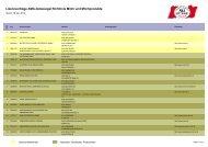 Lizenzverträge Ama-Gütesiegel Richtlinie Milch und Milchprodukte