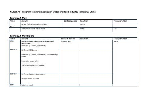 Programme for business trip to China - Danish Water Forum