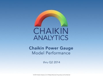 Back-tested - Chaikin Power Tools