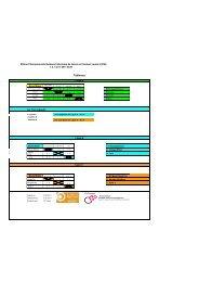 liste des joueurs CSI Bulle 2011 - RTCA