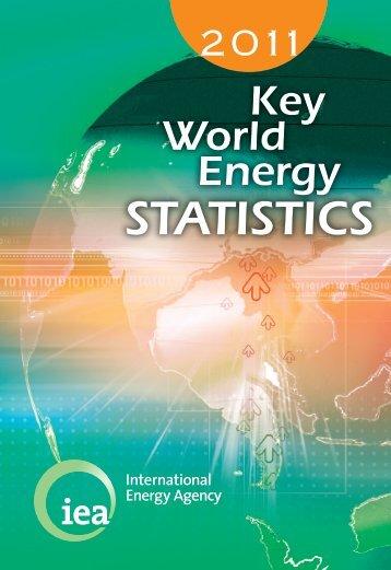 STATISTICS - International Energy Agency