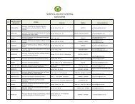 Directorio Asociaciones del Sector.pdf - Hospital Militar