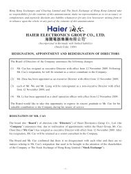 resignation, appointment and redesignation of directors - Haier