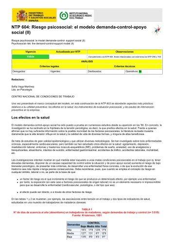 NTP 604: Riesgo psicosocial - Instituto Nacional de Seguridad e ...
