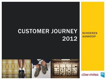 Schoenen - CBW-Mitex
