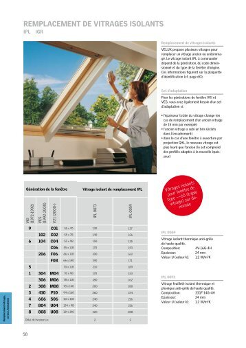 vitrage velux ggl 1 cool clapet de ventilation with vitrage velux ggl 1 amazing double vitrage. Black Bedroom Furniture Sets. Home Design Ideas