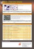 Antibodies - Page 2