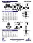 Multiport Valve (MPV) - ASAHI/America,Inc. - Page 4