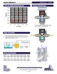 Multiport Valve (MPV) - ASAHI/America,Inc. - Page 5